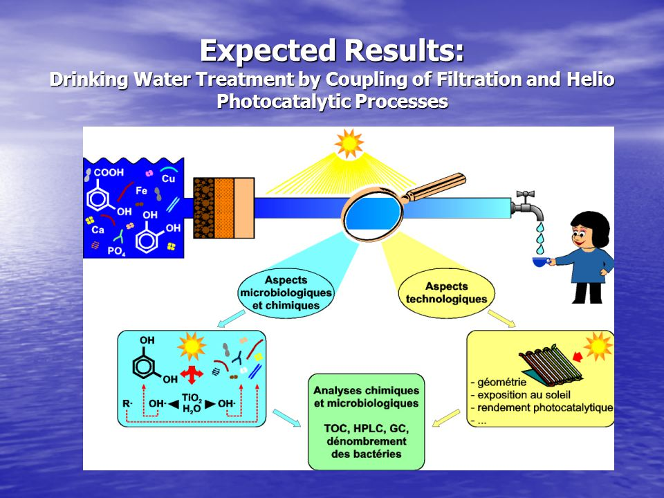 Expected Results: Drinking Water Treatment by Coupling of Filtration and Helio Photocatalytic Processes