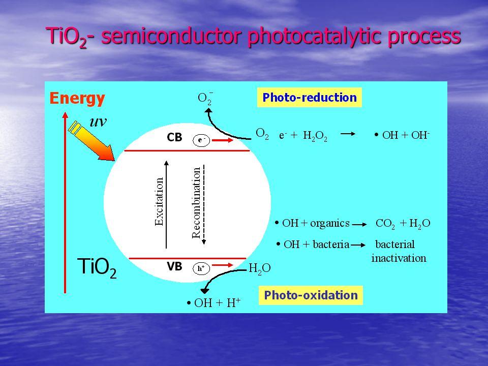 TiO 2 - semiconductor photocatalytic process