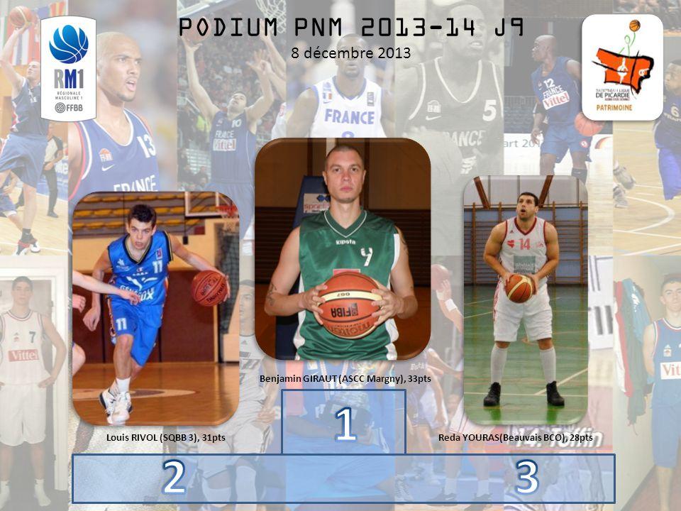 PODIUM PNM 2013-14 J9 8 décembre 2013 Benjamin GIRAUT (ASCC Margny), 33pts Louis RIVOL (SQBB 3), 31ptsReda YOURAS(Beauvais BCO), 28pts