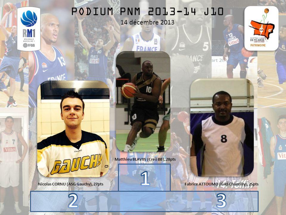 PODIUM PNM 2013-14 J10 14 décembre 2013 Matthieu BLAVIN (Creil BB), 28pts Nicolas CORNU (ASG Gauchy), 27ptsFabrice ATTOUMO (GAS Chantilly), 25pts