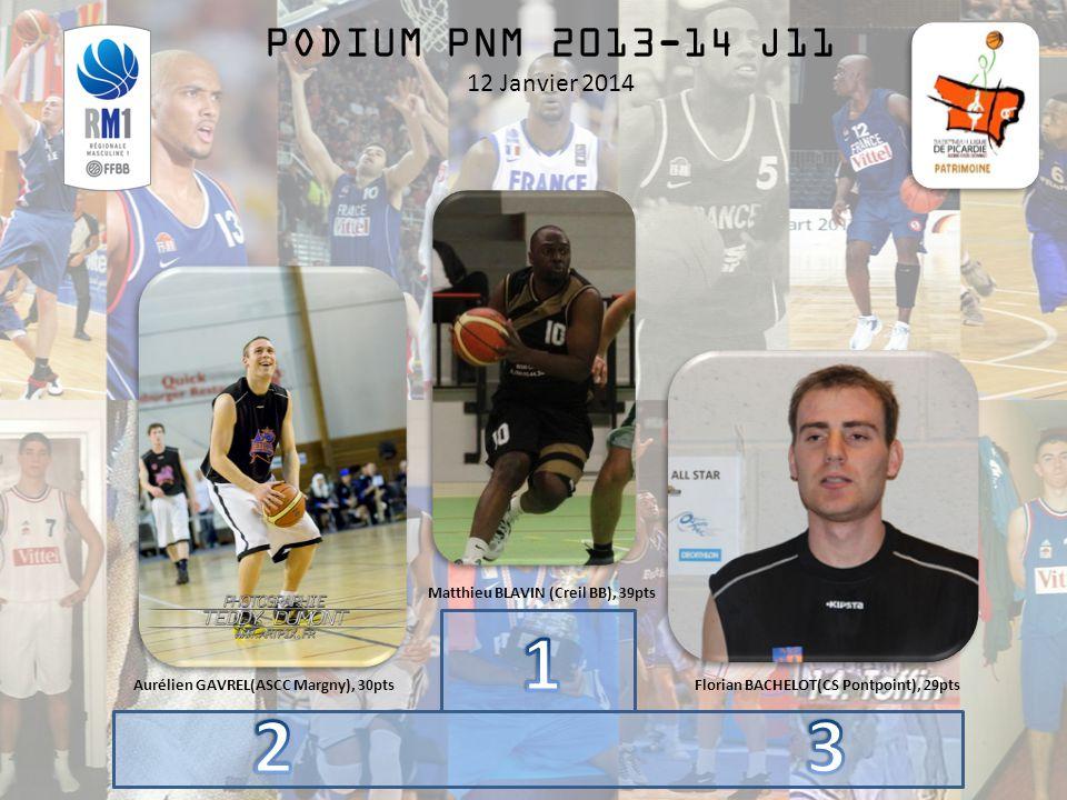 PODIUM PNM 2013-14 J11 12 Janvier 2014 Matthieu BLAVIN (Creil BB), 39pts Aurélien GAVREL(ASCC Margny), 30ptsFlorian BACHELOT(CS Pontpoint), 29pts