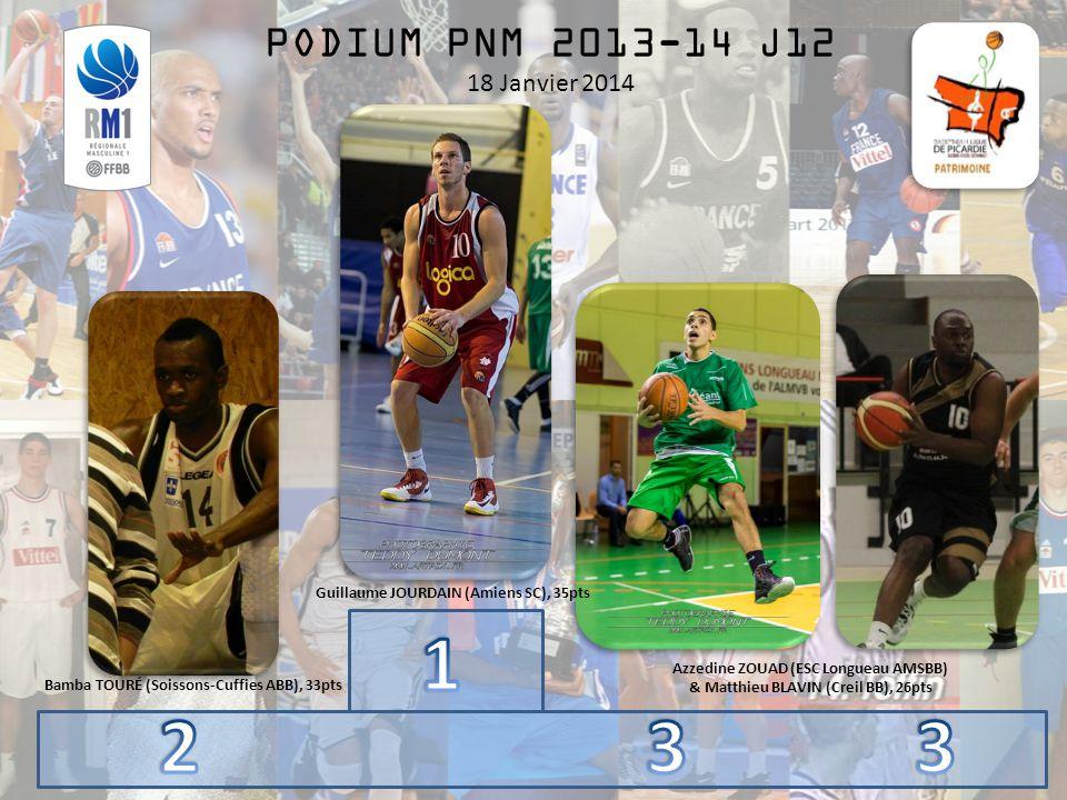 PODIUM PNM 2013-14 J12 18 Janvier 2014 Azzedine ZOUAD (ESC Longueau AMSBB) & Matthieu BLAVIN (Creil BB), 26pts Bamba TOURÉ (Soissons-Cuffies ABB), 33pts Guillaume JOURDAIN (Amiens SC), 35pts