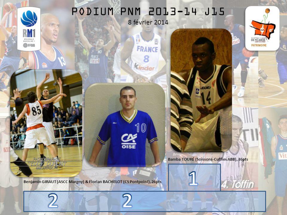 PODIUM PNM 2013-14 J15 8 février 2014 Benjamin GIRAUT (ASCC Margny) & Florian BACHELOT (CS Pontpoint), 26pts Bamba TOURÉ (Soissons-Cuffies ABB), 36pts