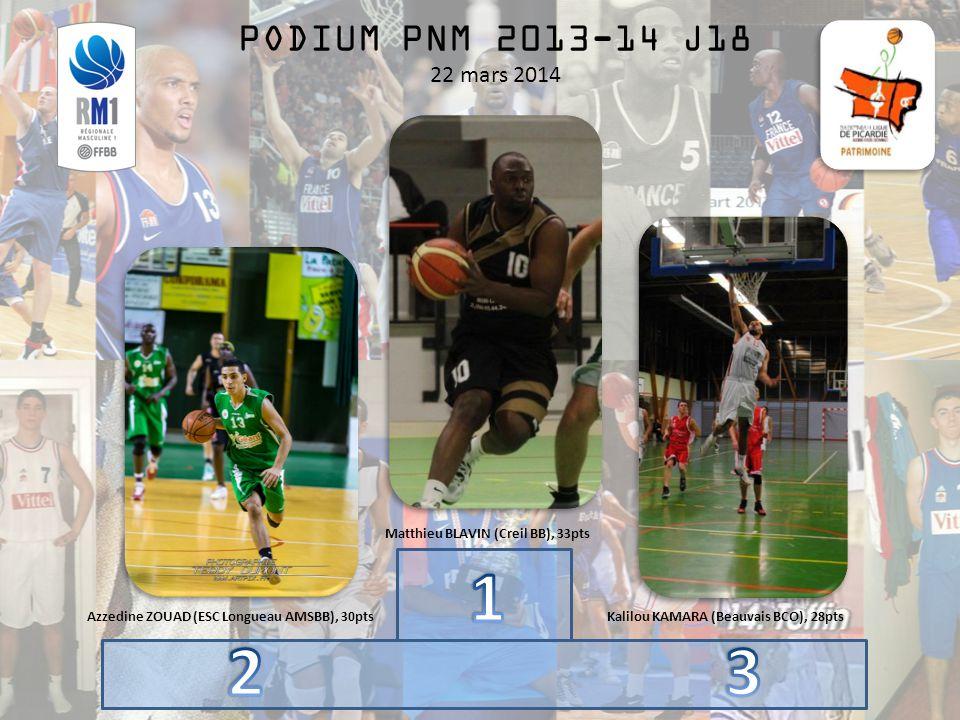 PODIUM PNM 2013-14 J18 22 mars 2014 Matthieu BLAVIN (Creil BB), 33pts Azzedine ZOUAD (ESC Longueau AMSBB), 30ptsKalilou KAMARA (Beauvais BCO), 28pts