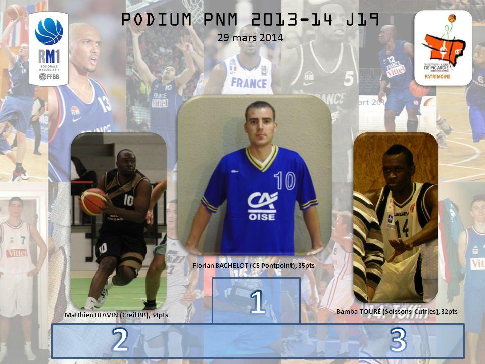 PODIUM PNM 2013-14 J19 29 mars 2014 Matthieu BLAVIN (Creil BB), 34pts Florian BACHELOT (CS Pontpoint), 35pts Bamba TOURÉ (Soissons-Cuffies), 32pts