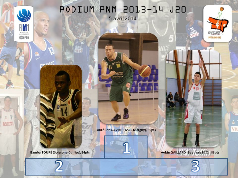 PODIUM PNM 2013-14 J20 5 avril 2014 Aurélien GAVREL (ASCC Margny), 39pts Aubin GAILLARD (Beauvais BCO), 33ptsBamba TOURÉ (Soissons-Cuffies), 34pts