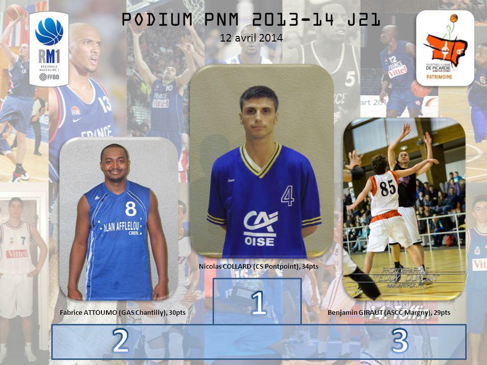 PODIUM PNM 2013-14 J21 12 avril 2014 Nicolas COLLARD (CS Pontpoint), 34pts Benjamin GIRAUT (ASCC Margny), 29ptsFabrice ATTOUMO (GAS Chantilly), 30pts