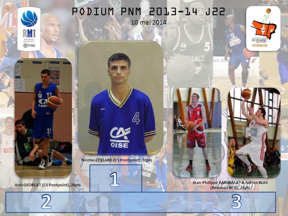 PODIUM PNM 2013-14 J22 10 mai 2014 Nicolas COLLARD (CS Pontpoint), 30pts Jean-Philippe RAIMBAULT & Adrien BLAS (Beauvais BCO), 25pts Anis GEORGET (CS Pontpoint), 28pts