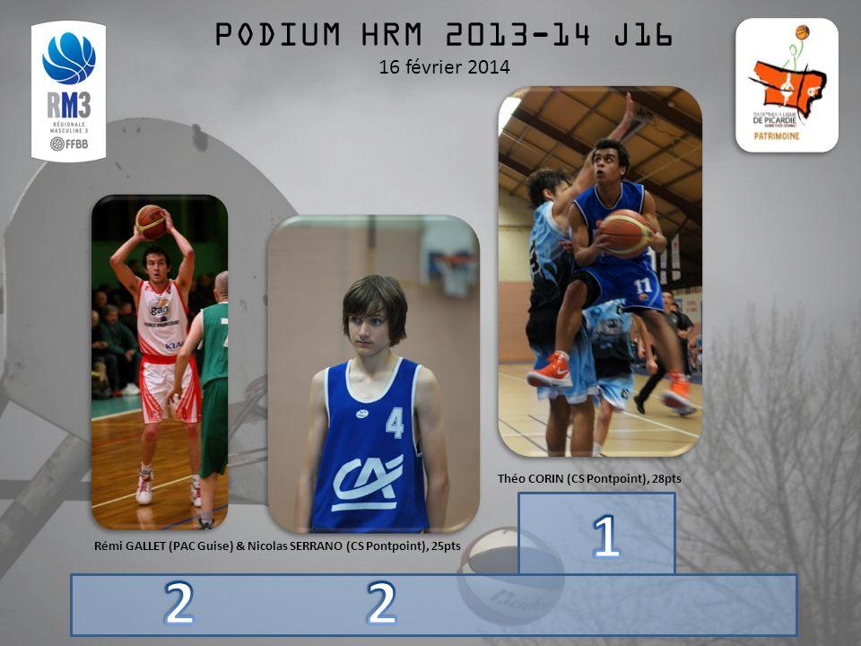 PODIUM HRM 2013-14 J16 16 février 2014 Rémi GALLET (PAC Guise) & Nicolas SERRANO (CS Pontpoint), 25pts Théo CORIN (CS Pontpoint), 28pts