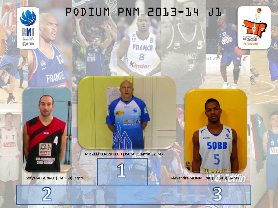 PODIUM PNM 2013-14 J1 Mickaël KERENFLECH (JSC St Quentin), 28pts Sofyane TARRAF (Creil BB), 27ptsAlexandre MONPIERRE (SQBB 3), 24pts
