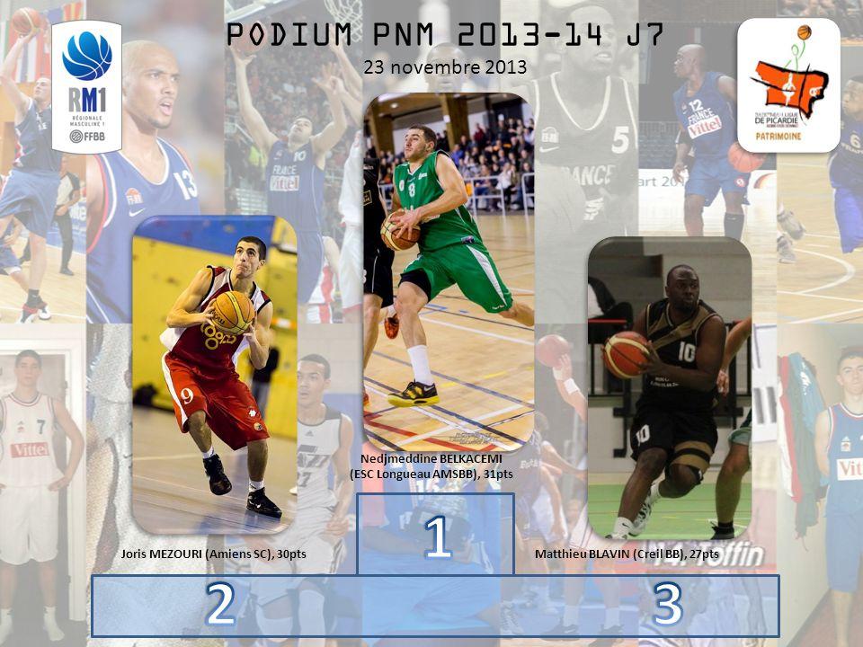PODIUM PNM 2013-14 J7 23 novembre 2013 Matthieu BLAVIN (Creil BB), 27ptsJoris MEZOURI (Amiens SC), 30pts Nedjmeddine BELKACEMI (ESC Longueau AMSBB), 31pts