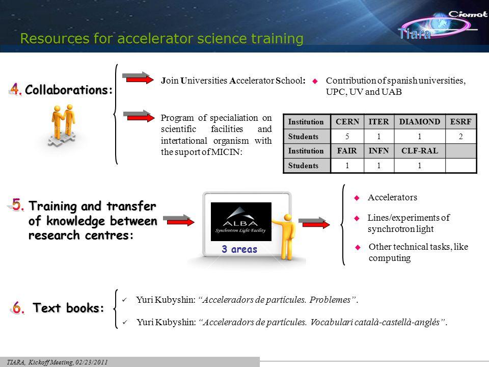 TIARA, Kickoff Meeting, 02/23/2011 Text books: Yuri Kubyshin: Acceleradors de partícules.