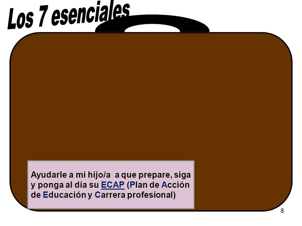 8 Ayudarle a mi hijo/a a que prepare, siga y ponga al día su ECAP (Plan de Acción de Educación y Carrera profesional)