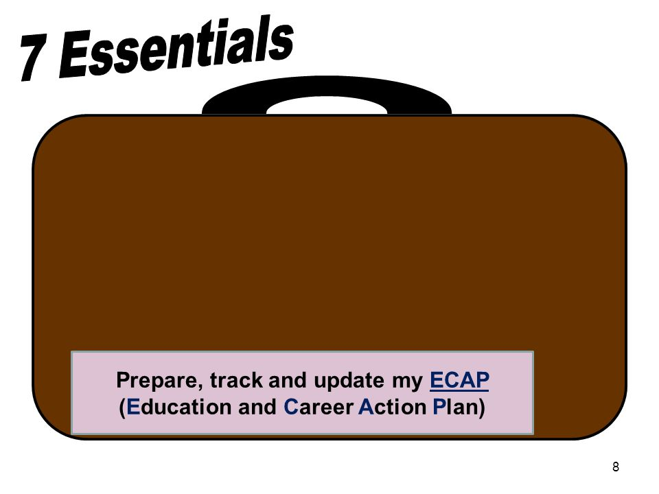 8 Prepare, track and update my ECAP (Education and Career Action Plan)