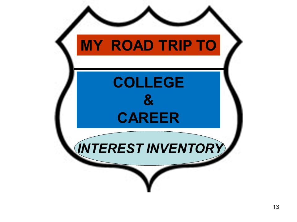 13 MY ROAD TRIP TO INTEREST INVENTORY COLLEGE & CAREER
