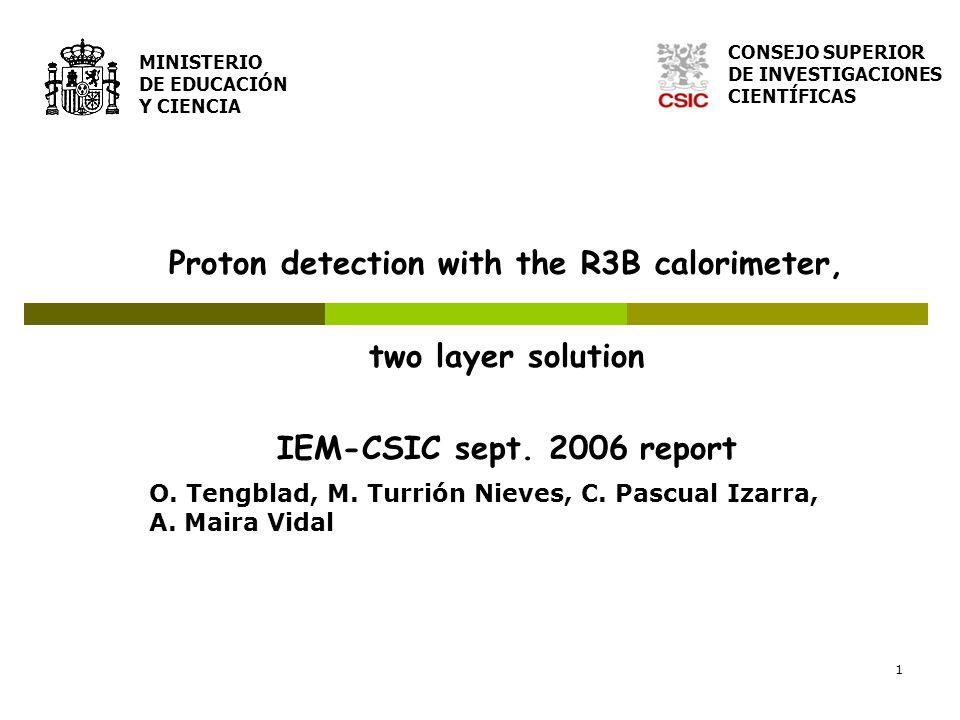 Olof Tengblad R3B colaboration: Milano Oct 3-6 2006 12 SRIM simulations: protons  Materials: LYSO(:Ce) + LaBr 3 (:Ce)  Thickness: 30mm + 20mm  Monte Carlo: SRIM 2003 E  E 1  E 2