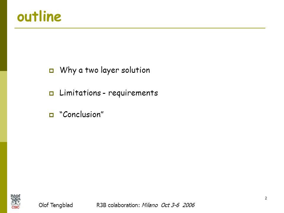 Olof Tengblad R3B colaboration: Milano Oct 3-6 2006 13 Energy resolution          E +  E.