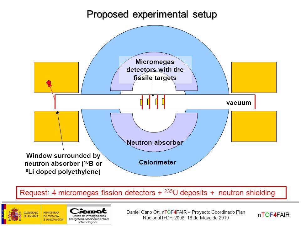 nTOF4FAIR nTOF4FAIR Daniel Cano Ott, nTOF4FAIR – Proyecto Coordinado Plan Nacional I+D+i 2008, 18 de Mayo de 2010 (n,γ) cross section measurements of fissile materials The capture cross sections of fissile materials are prioritary data but are difficult to measure.