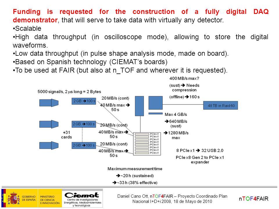 nTOF4FAIR nTOF4FAIR Daniel Cano Ott, nTOF4FAIR – Proyecto Coordinado Plan Nacional I+D+i 2008, 18 de Mayo de 2010 CIEMAT's high performance digitiser: Resolution: 12 bits @ 1 Gsample/s (1 GHz bandwith) FPGA for trigger decision and pre-processing.