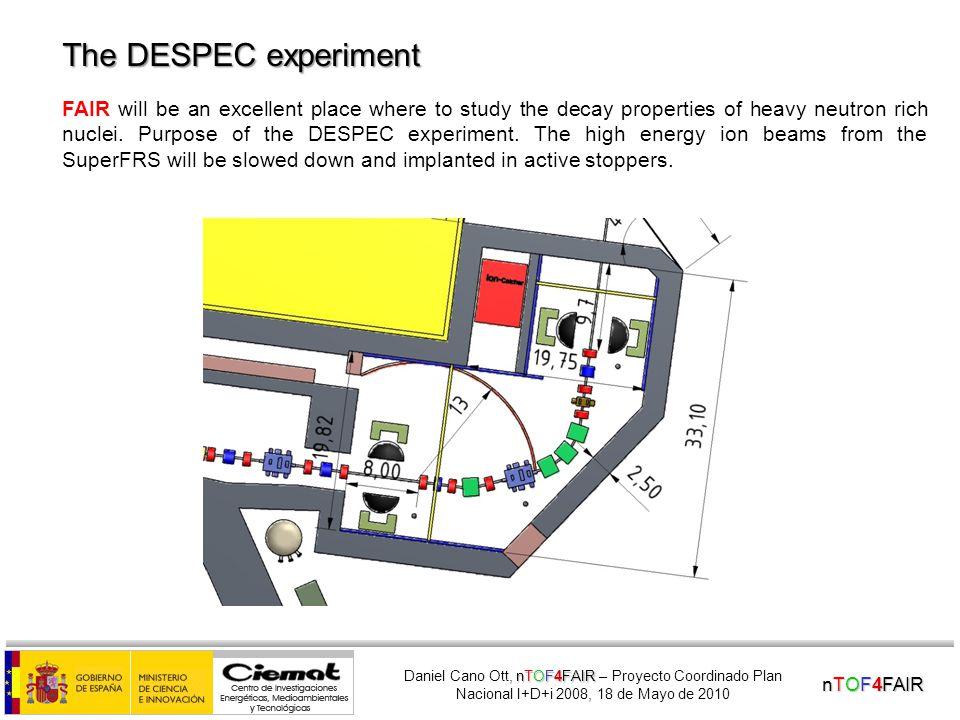 nTOF4FAIR nTOF4FAIR Daniel Cano Ott, nTOF4FAIR – Proyecto Coordinado Plan Nacional I+D+i 2008, 18 de Mayo de 2010 Appendices