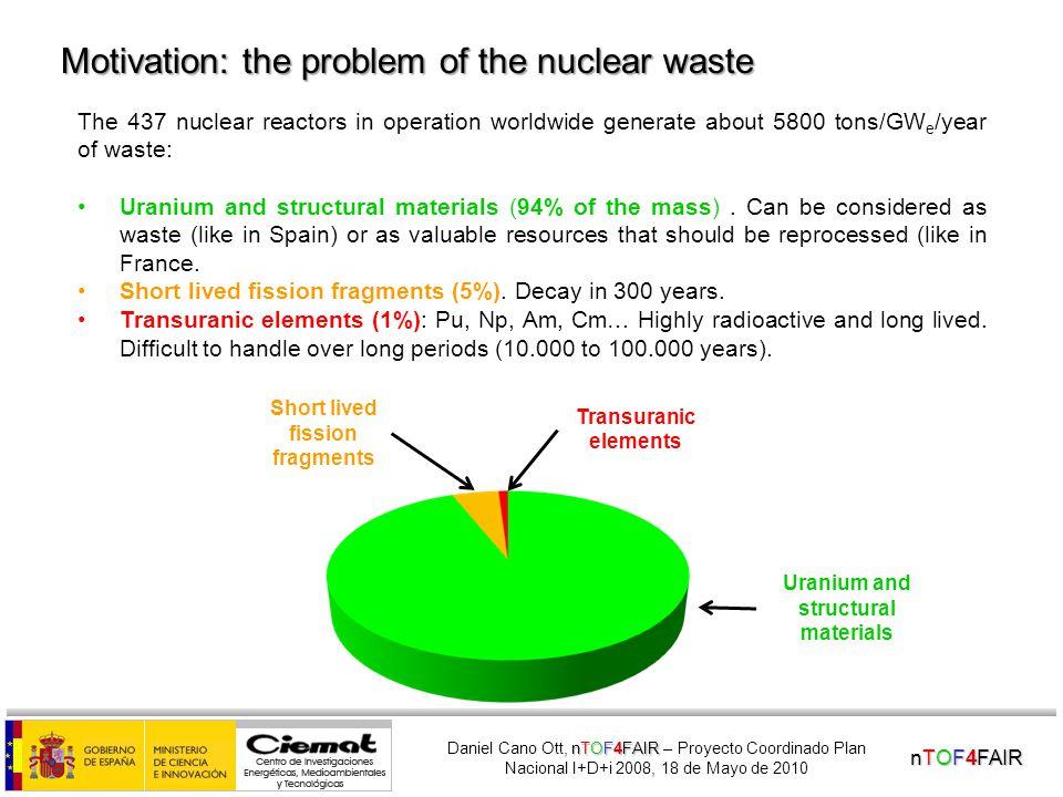 nTOF4FAIR nTOF4FAIR Daniel Cano Ott, nTOF4FAIR – Proyecto Coordinado Plan Nacional I+D+i 2008, 18 de Mayo de 2010 Nuevos materiales centelleantes orgánicos para calorímetros Nuevos materiales como el LaCl 3 (o LaBr 3 ).