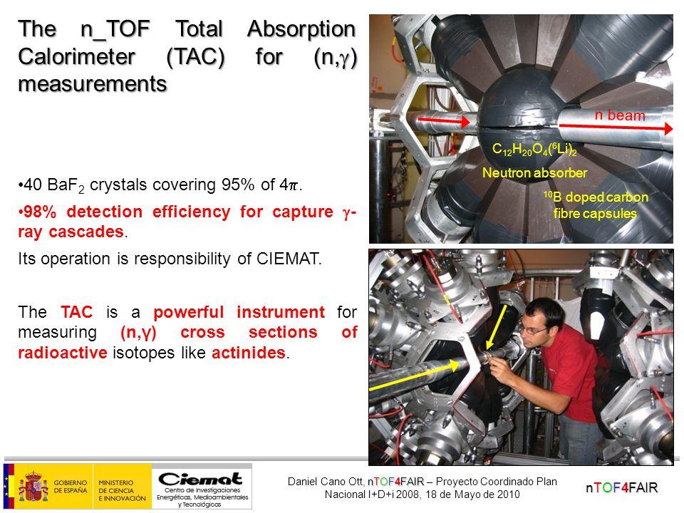 nTOF4FAIR nTOF4FAIR Daniel Cano Ott, nTOF4FAIR – Proyecto Coordinado Plan Nacional I+D+i 2008, 18 de Mayo de 2010 CIEMAT's contributions to the n_TOF experiment 1 CIEMAT researcher (postdoc) has been permanently at CERN during the entire data taking periods since 2000.
