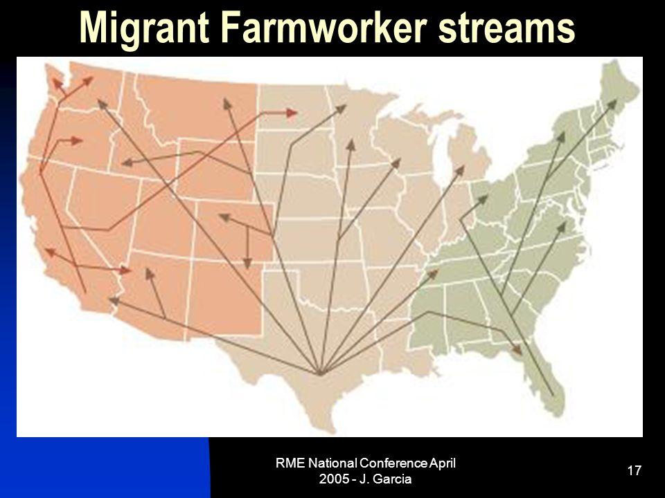 RME National Conference April 2005 - J. Garcia 17 Migrant Farmworker streams