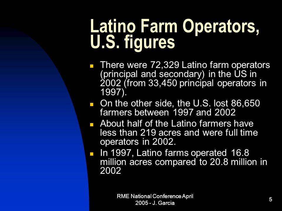 RME National Conference April 2005 - J. Garcia 5 Latino Farm Operators, U.S. figures There were 72,329 Latino farm operators (principal and secondary)