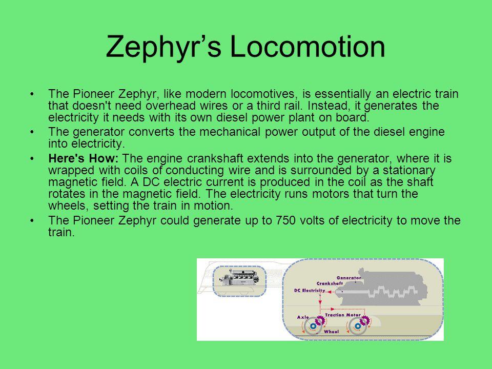 Case Study Cont.All-electric mode: Zero Emission Vehicle (ZEV).