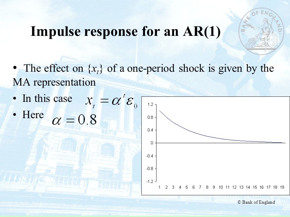 © Bank of England Impulse response for an AR(1) The effect on {x t } of a one-period shock is given by the MA representation In this case Here