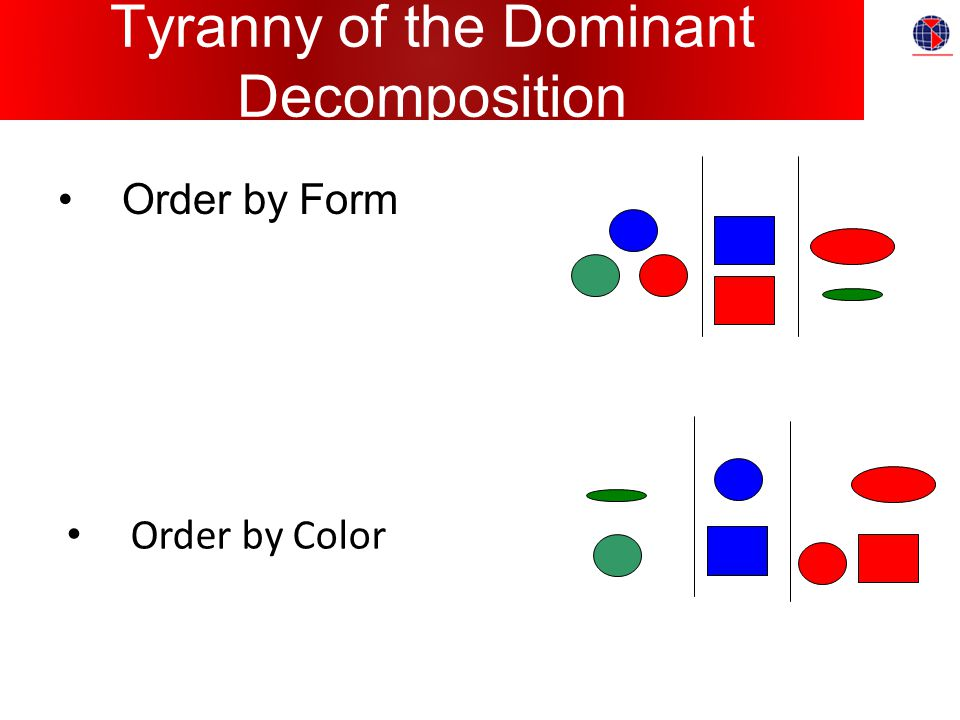 Tyranny of the Dominant Decomposition Order by Form Order by Color