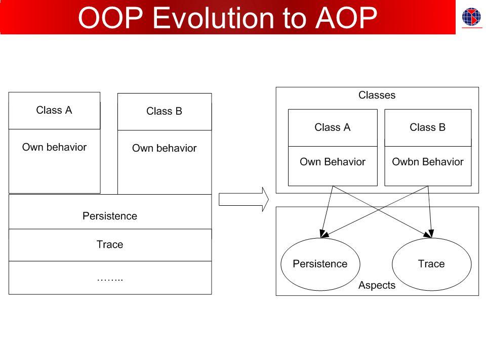 OOP Evolution to AOP