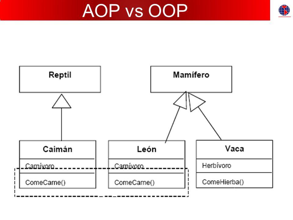 AOP vs OOP