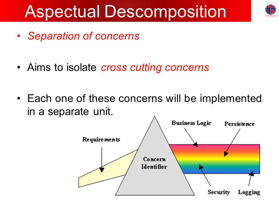 Aspectual Descomposition Separation of concerns Aims to isolate cross cutting concerns Each one of these concerns will be implemented in a separate unit.