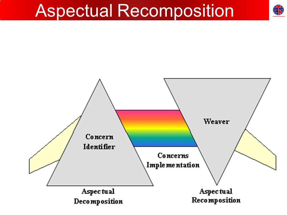 Aspectual Recomposition