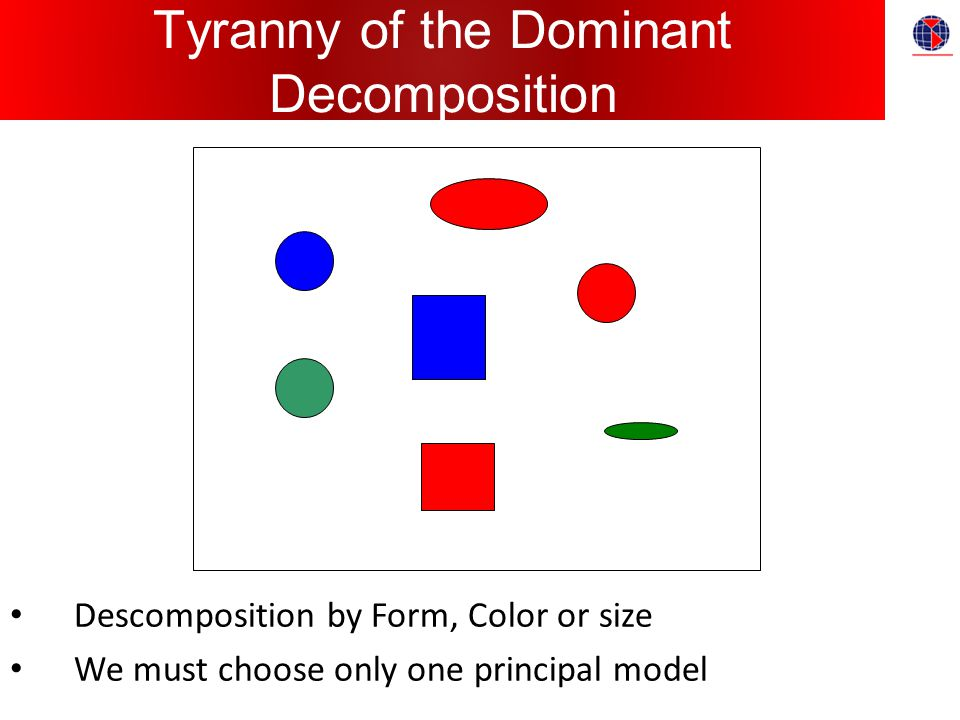 Tyranny of the Dominant Decomposition Descomposition by Form, Color or size We must choose only one principal model