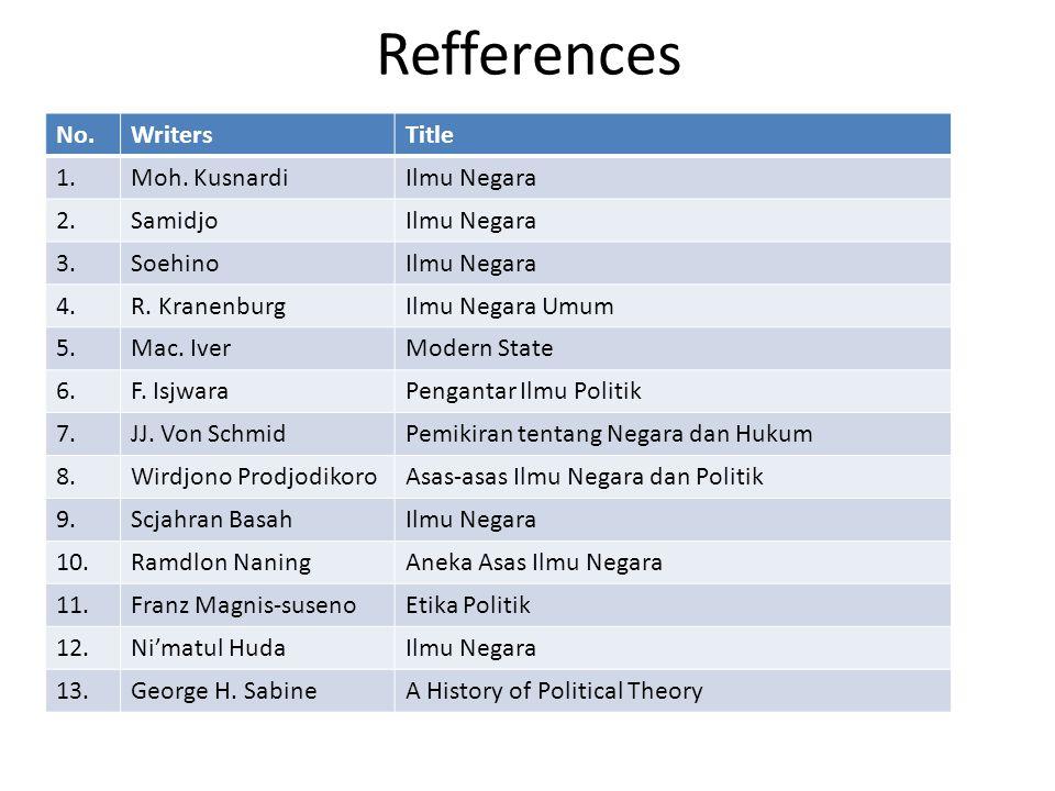 Refferences No.WritersTitle 1.Moh.