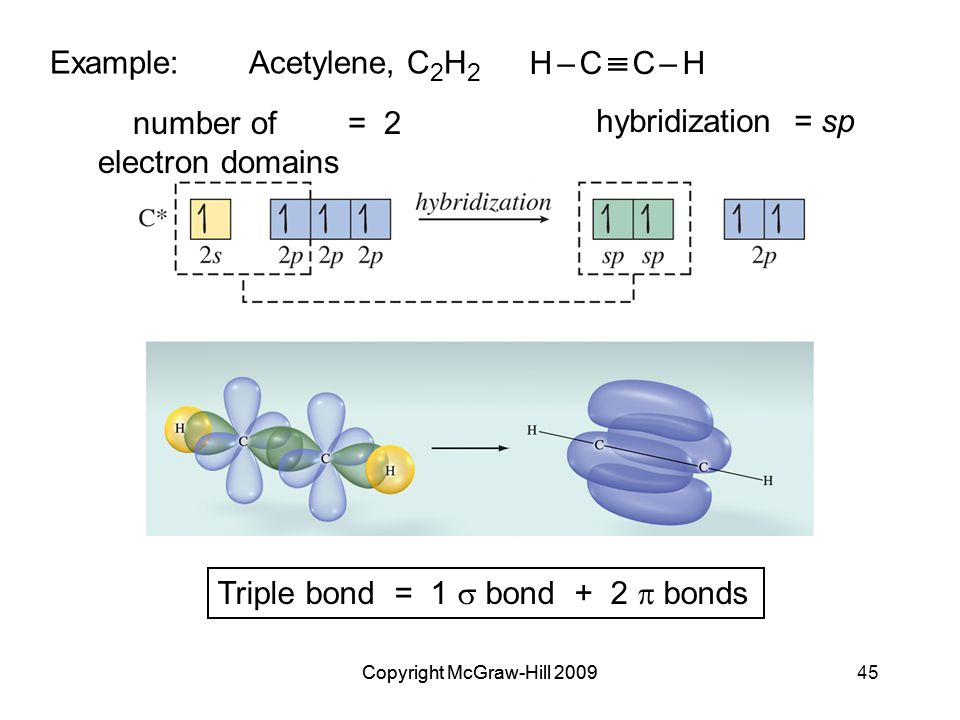 Copyright McGraw-Hill 200945Copyright McGraw-Hill 2009 Example: Acetylene, C 2 H 2 H – C  C – HH – C  C – H number of = 2 electron domains Triple bond = 1  bond + 2  bonds hybridization = sp