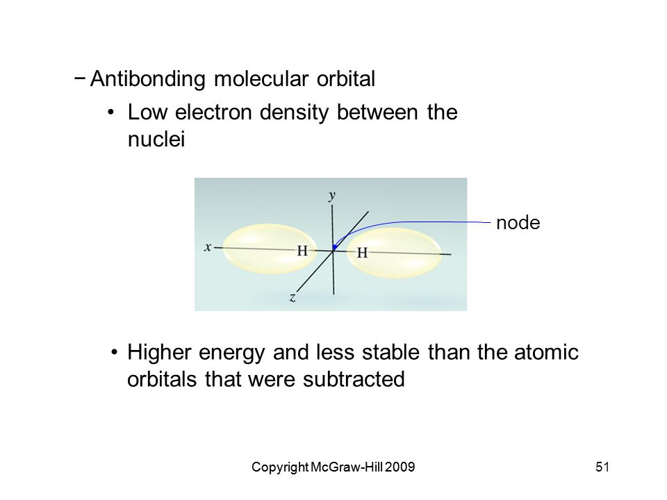 Copyright McGraw-Hill 200951Copyright McGraw-Hill 2009 Higher energy and less stable than the atomic orbitals that were subtracted −Antibonding molecular orbital Low electron density between the nuclei node