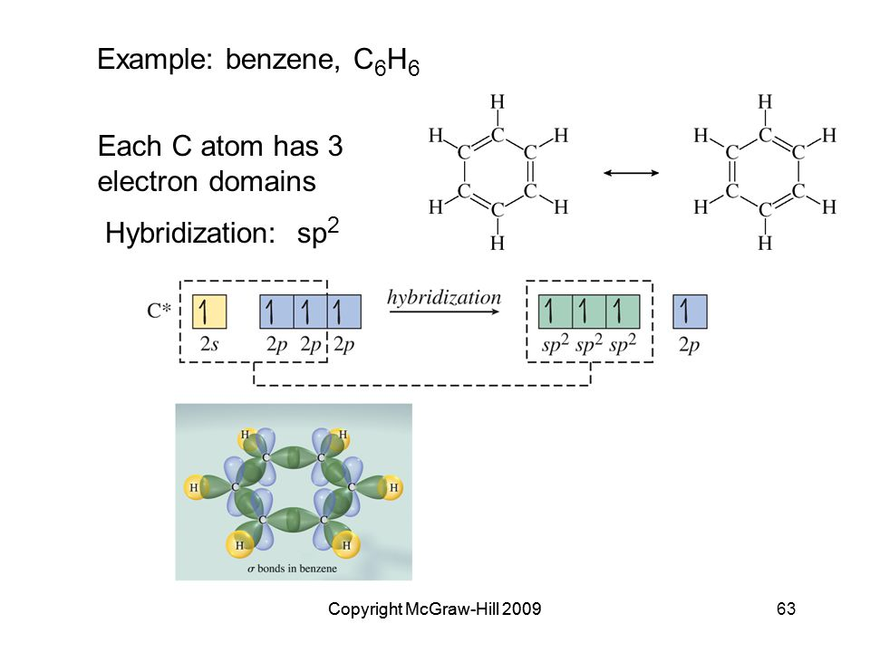 Copyright McGraw-Hill 200963Copyright McGraw-Hill 2009 Example: benzene, C 6 H 6 Each C atom has 3 electron domains Hybridization: sp 2