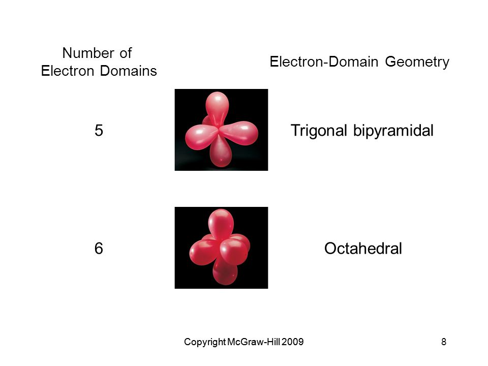 Copyright McGraw-Hill 20098 Number of Electron Domains Electron-Domain Geometry 5Trigonal bipyramidal 6Octahedral