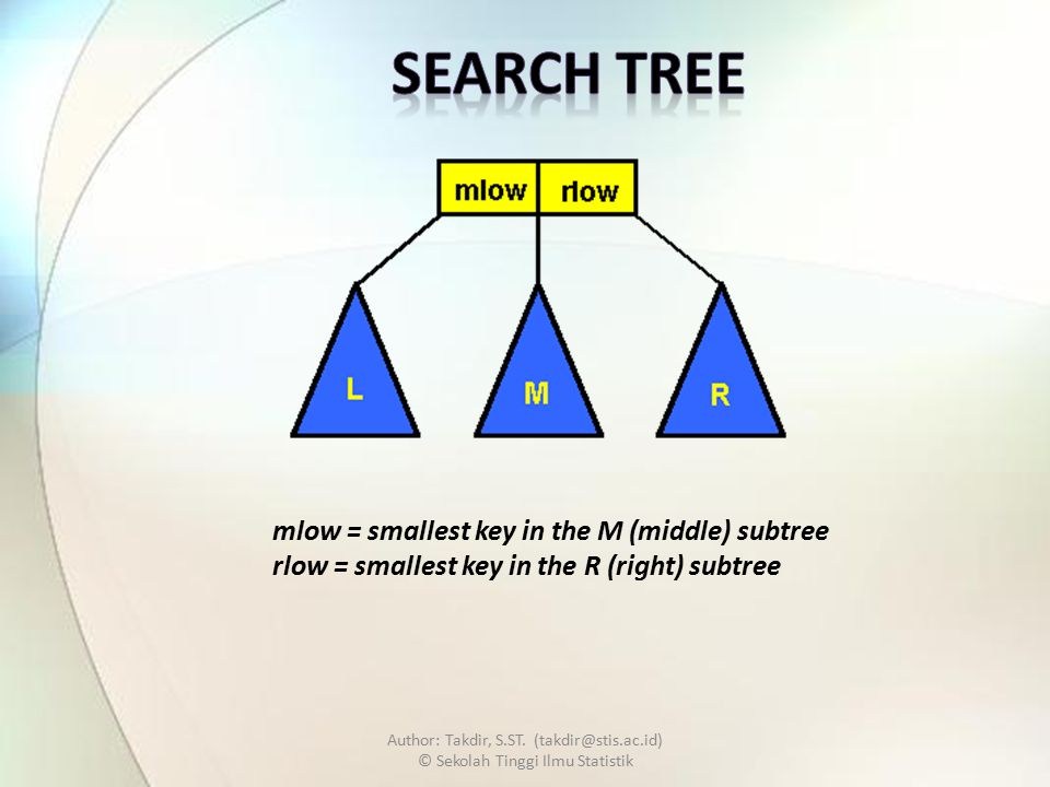 mlow = smallest key in the M (middle) subtree rlow = smallest key in the R (right) subtree