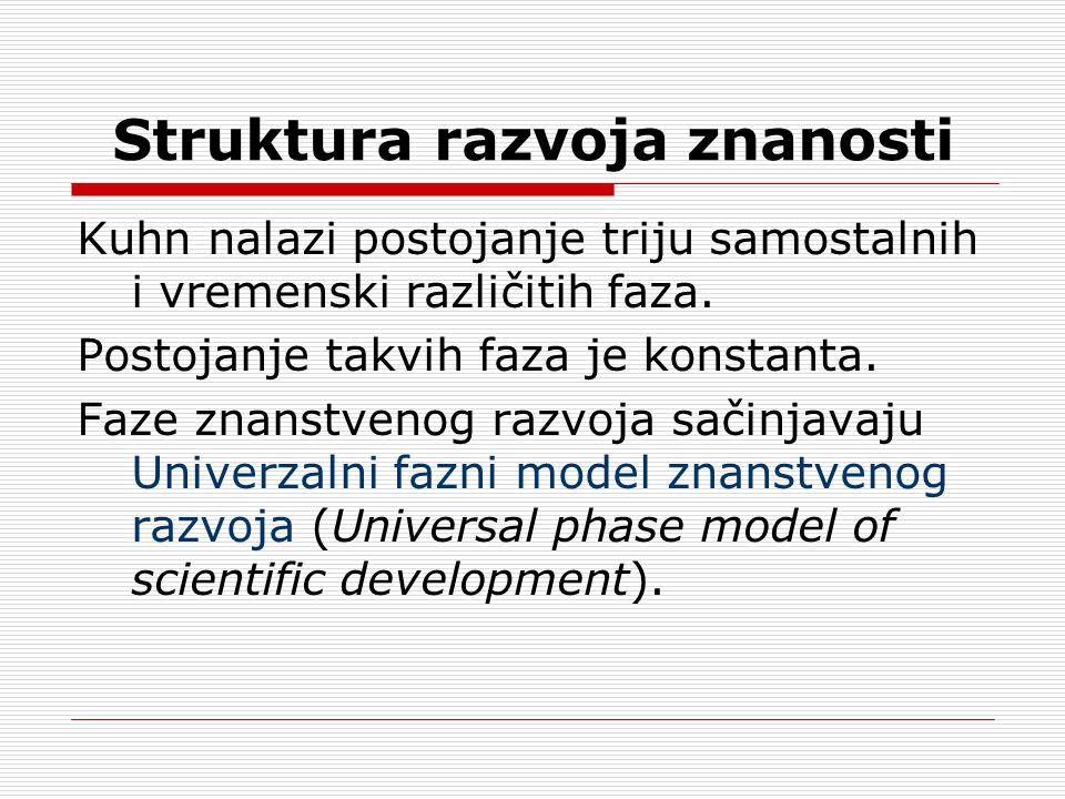 Struktura razvoja znanosti Kuhn nalazi postojanje triju samostalnih i vremenski različitih faza.