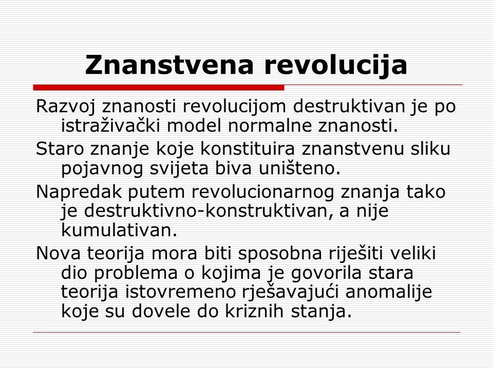 Znanstvena revolucija Razvoj znanosti revolucijom destruktivan je po istraživački model normalne znanosti.