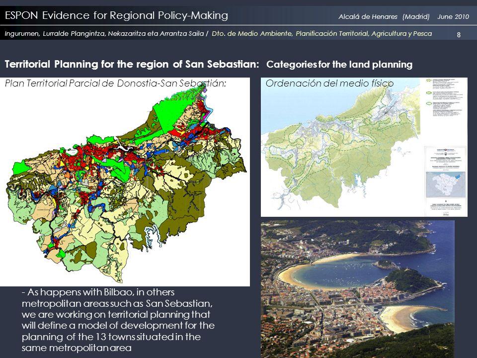 ESPON Evidence for Regional Policy-Making Alcalá de Henares (Madrid) June 2010 Ingurumen, Lurralde Plangintza, Nekazaritza eta Arrantza Saila / Dto.