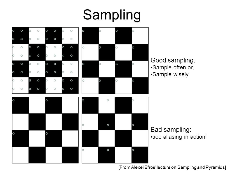Sampling Good sampling: Sample often or, Sample wisely Bad sampling: see aliasing in action! [From Alexei Efros' lecture on Sampling and Pyramids]