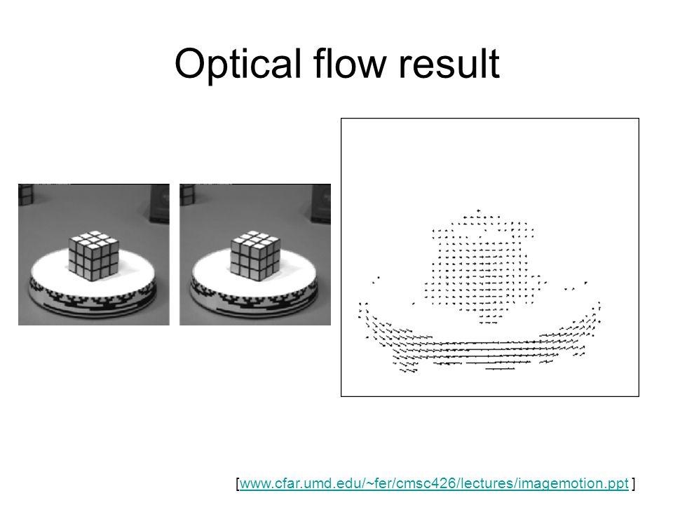 Optical flow result [www.cfar.umd.edu/~fer/cmsc426/lectures/imagemotion.ppt ]www.cfar.umd.edu/~fer/cmsc426/lectures/imagemotion.ppt
