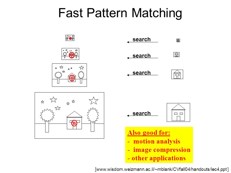search Fast Pattern Matching Also good for: - motion analysis - image compression - other applications [www.wisdom.weizmann.ac.il/~mblank/CVfall04/han