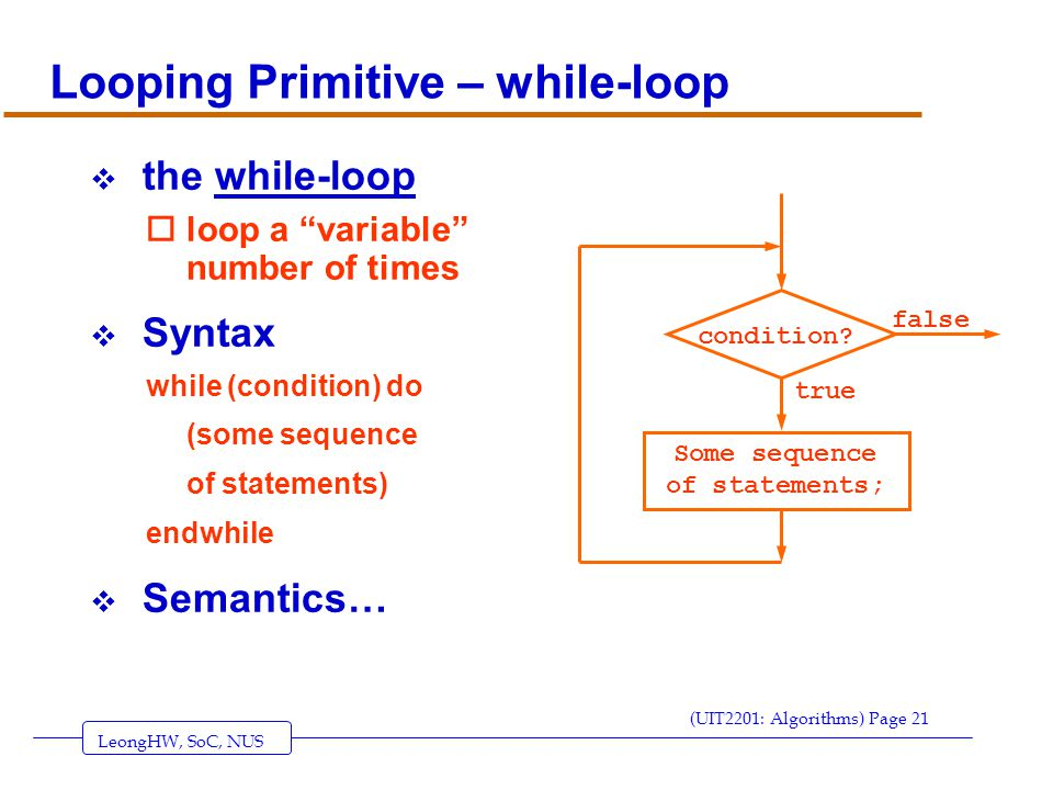 LeongHW, SoC, NUS (UIT2201: Algorithms) Page 21  the while-loop oloop a variable number of times  Syntax while (condition) do (some sequence of statements) endwhile  Semantics… Looping Primitive – while-loop condition.