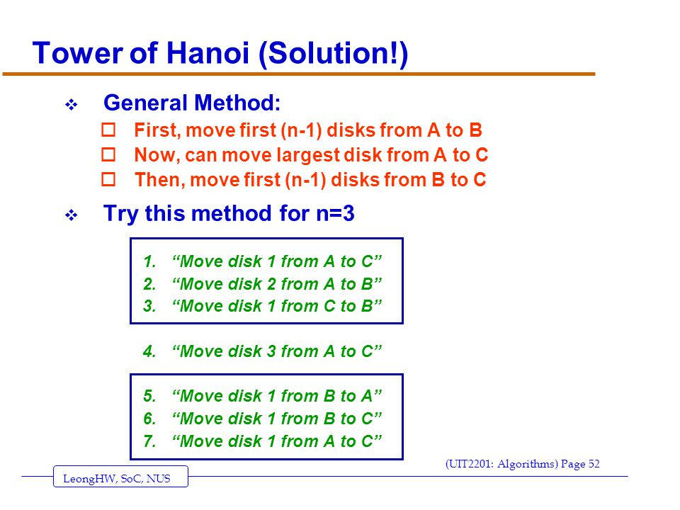 LeongHW, SoC, NUS (UIT2201: Algorithms) Page 52 Tower of Hanoi (Solution!)  General Method: oFirst, move first (n-1) disks from A to B oNow, can move largest disk from A to C oThen, move first (n-1) disks from B to C  Try this method for n=3 1. Move disk 1 from A to C 2. Move disk 2 from A to B 3. Move disk 1 from C to B 4. Move disk 3 from A to C 5. Move disk 1 from B to A 6. Move disk 1 from B to C 7. Move disk 1 from A to C